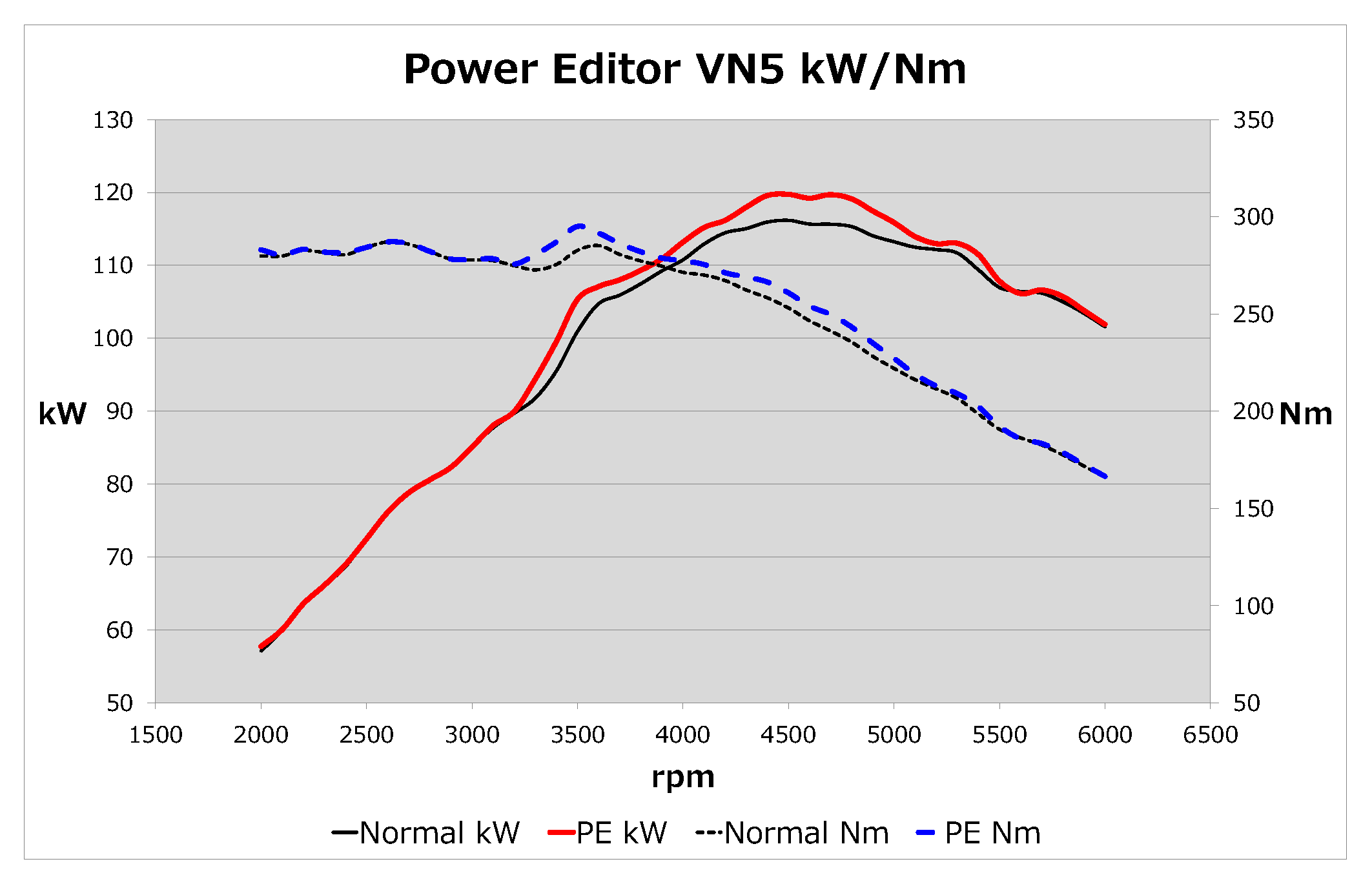 PowerEditor